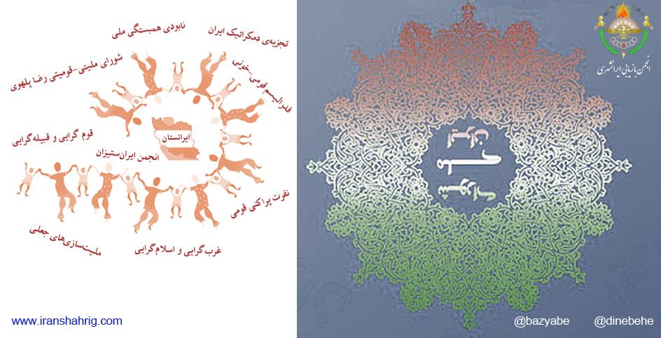 شورای ملی رضا