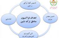 همکاری جمهوری جهودی-اسلامی با اسرائیل در راستای تجزیهی ایرانزمین / کیخسرو آرش گرگین
